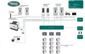 Dickey-boat-System-WhisperPower-Whisper-Power-System